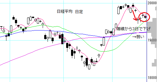 no103_nikkei225_day.PNG