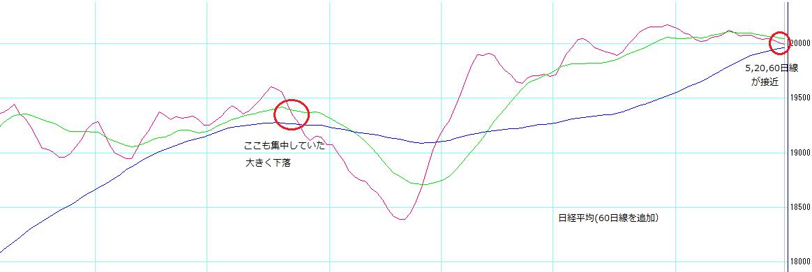 no113_nikkei225_2.PNG