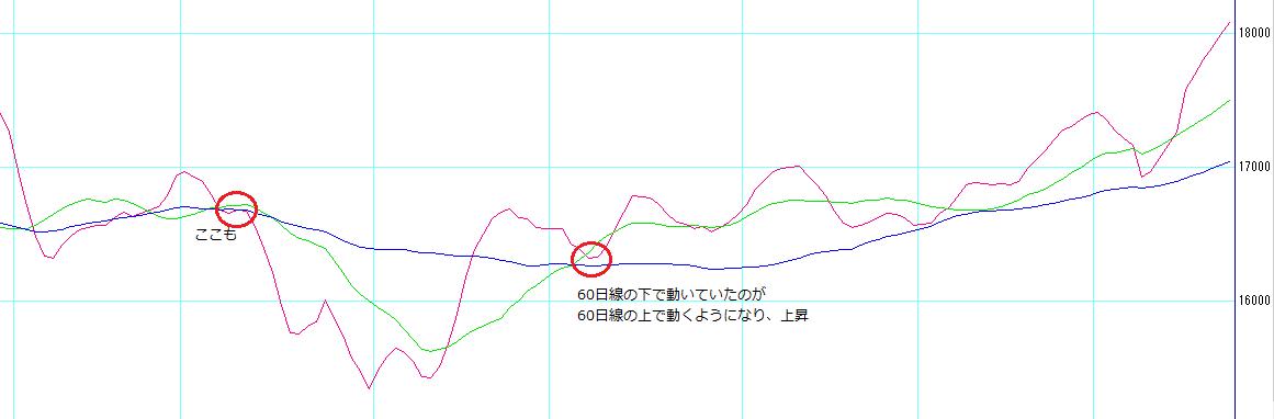 no113_nikkei225_3.PNG