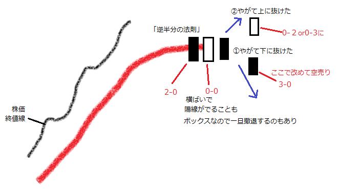 no117_gyaku-half.PNG