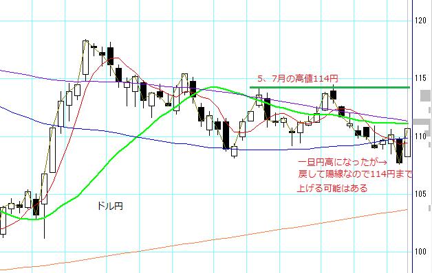 no120_exchange.PNG