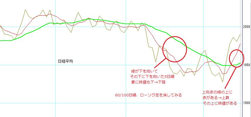 no120_nikkei225_1.PNG