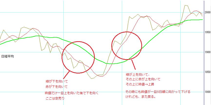 no120_nikkei225_2.PNG