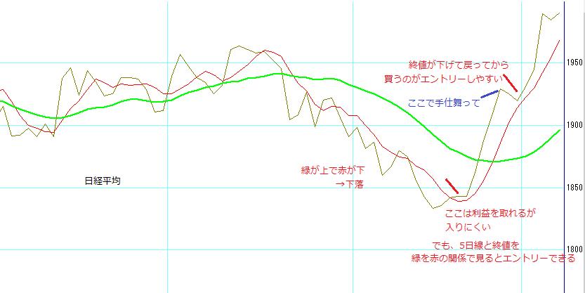 no120_nikkei225_3.PNG