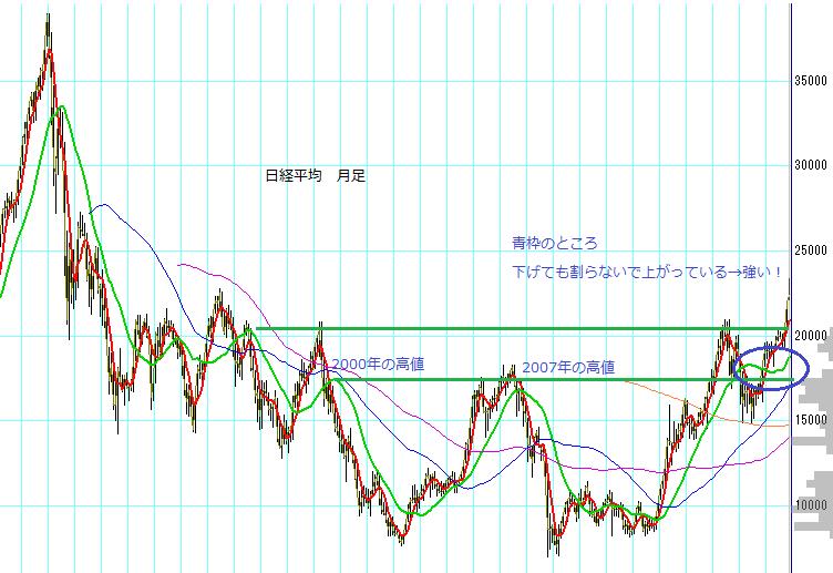 no128_nikkei_m.PNG