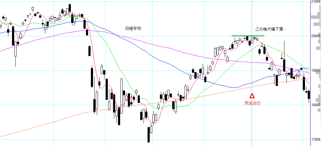 no27_nikkei225_daily.PNG