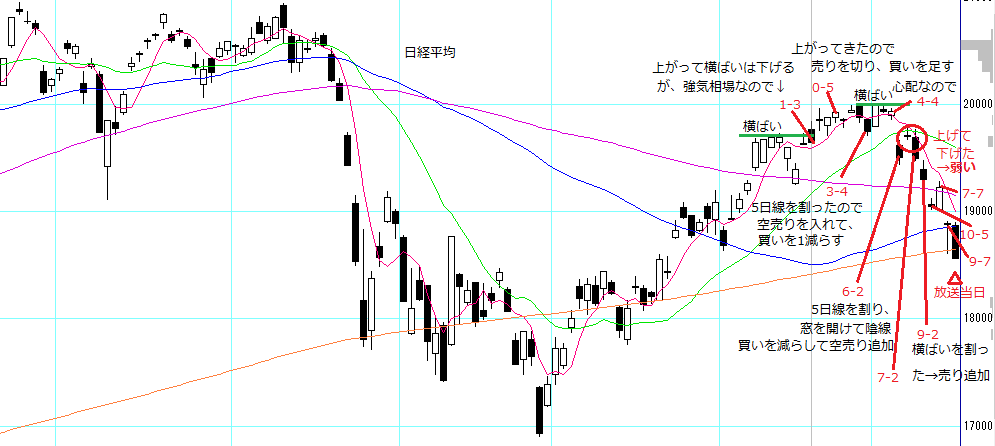 no30_nikkei225_training_1.PNG