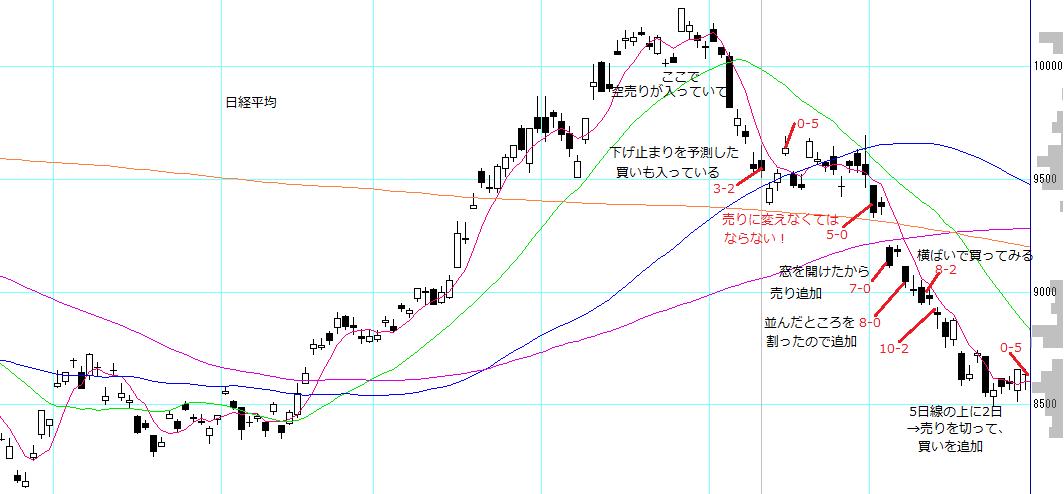 no30_nikkei225_training_3.PNG