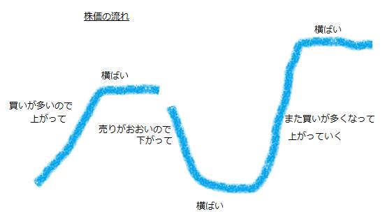 no32_stock_flow.PNG