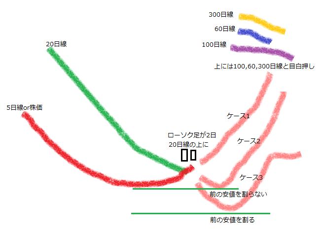 株塾no37_日経平均の今後