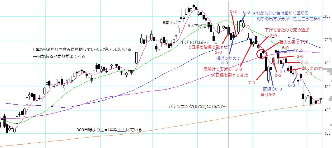 no38_6752_aiba_trade.PNG