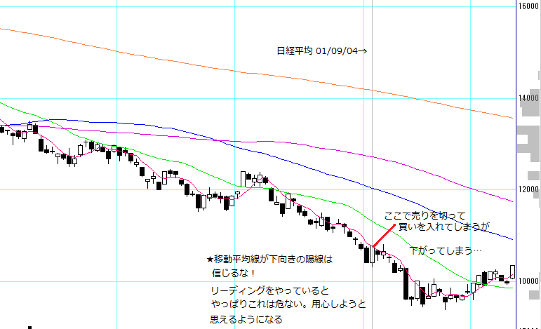 no57_nikkei225_daily.PNG