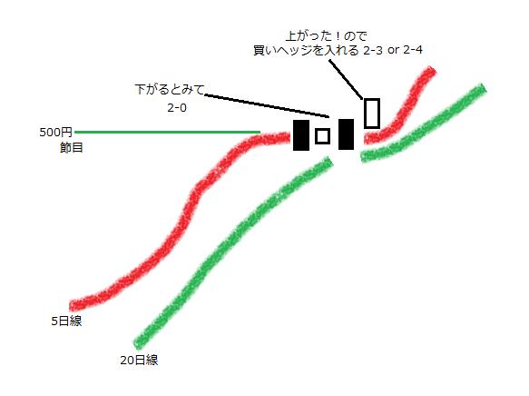 no78_tategyoku3.PNG