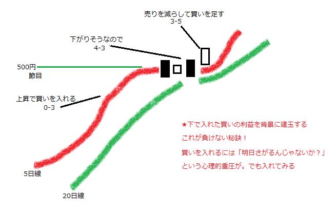 no78_tategyoku4.PNG