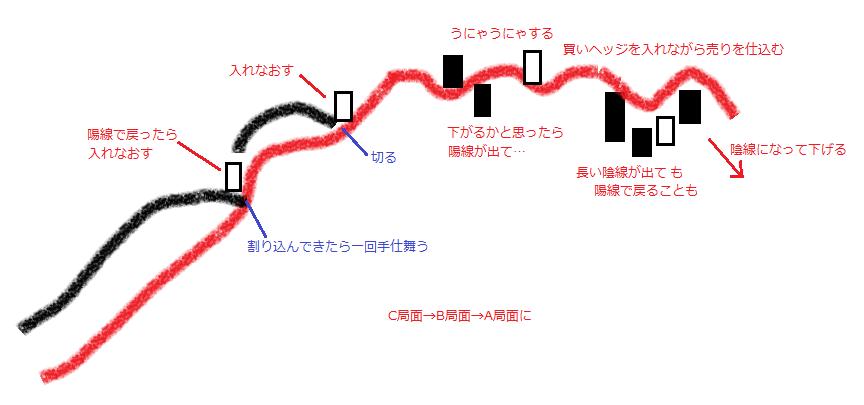 no81_C→B→A.PNG