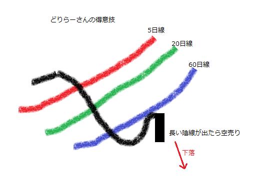 no81_tokuiwaza1.PNG