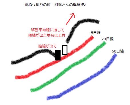 no81_tokuiwaza2.PNG