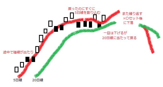 no82_C→B→A_zukai.PNG