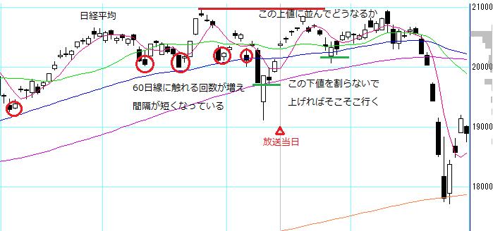 no_10_nikkei225.PNG