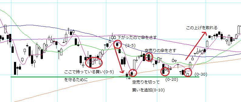 no_19_nikkei225_1.PNG