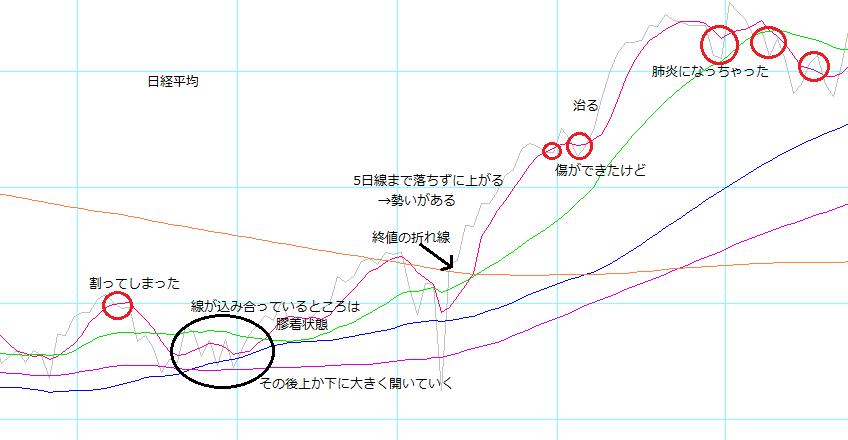 no_86_nikkei225_1.PNG