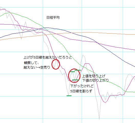 no_86_nikkei225_2.PNG