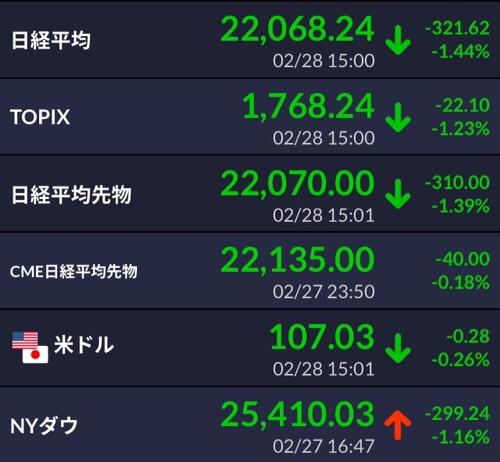 market_info