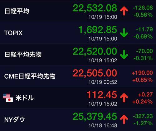 株価 ヒュー リック